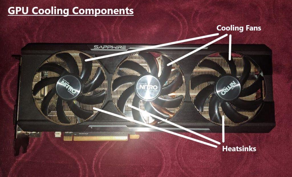 GPU fan test