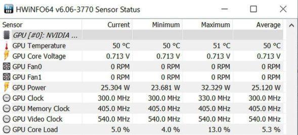 Ideal GPU Temperature
